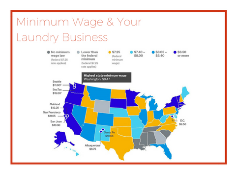 Minimum wage increases and your laundromat business