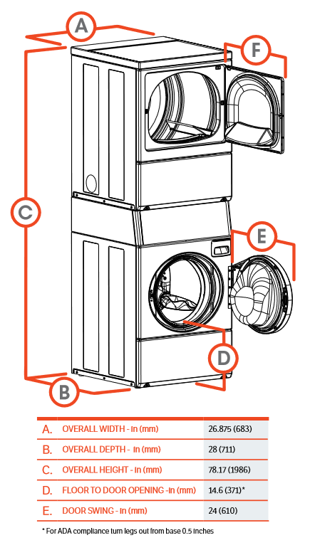 Sd Queen Stackable Washer/ Gas Dryer Combo, STGNCASP115TW01 ... on rockwell wiring diagram, ingersoll rand wiring diagram, viking wiring diagram, mr steam wiring diagram, general wiring diagram, marvel wiring diagram, wascomat wiring diagram, taylor wiring diagram, sullair wiring diagram, braun wiring diagram, roper wiring diagram, cleaver brooks wiring diagram, american wiring diagram, dexter wiring diagram, danby wiring diagram, primus wiring diagram, coleman wiring diagram, ge wiring diagram, panasonic wiring diagram, rex wiring diagram,