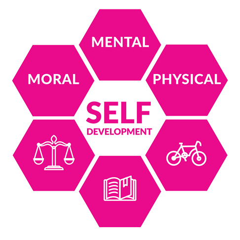 Self Development, moral, mental, and physical