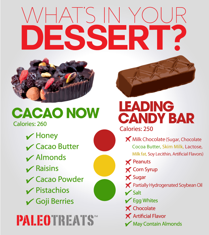 paleo treats whats in your dessert?
