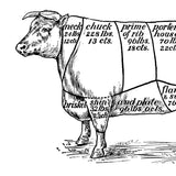 Cuts of beef, and the quality of your meat