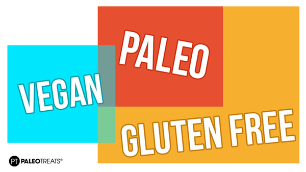 Venn diagram of gluten free, vegan, and paleo