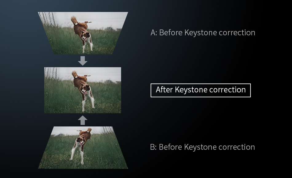 Analysis of Two Types of Smart Projector Keystone Correction