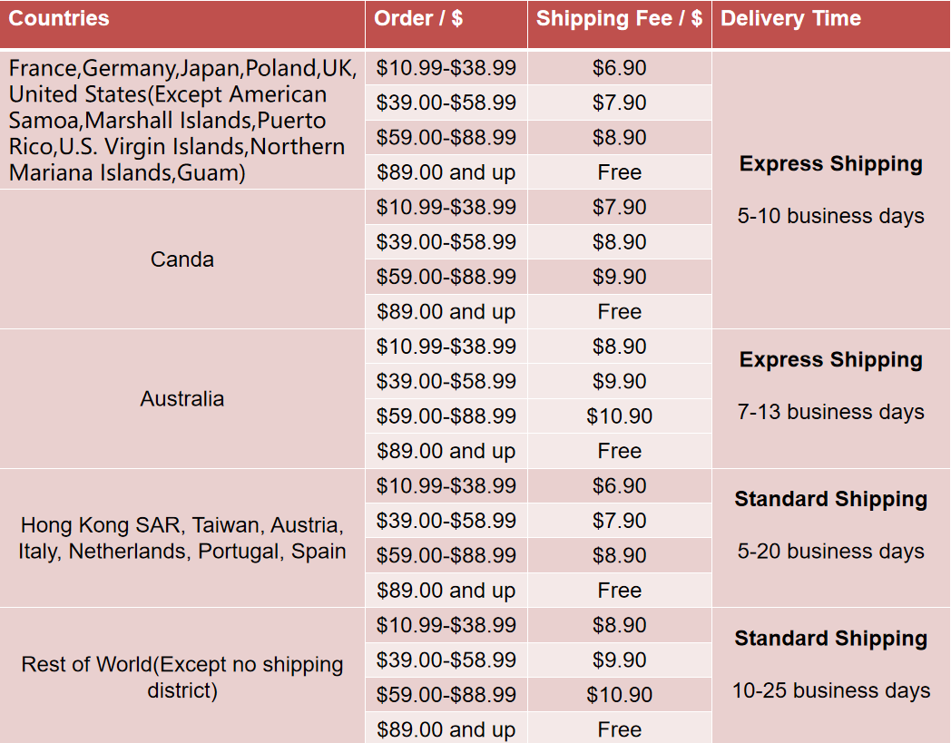 lapastyle shipping info for all countries / districts