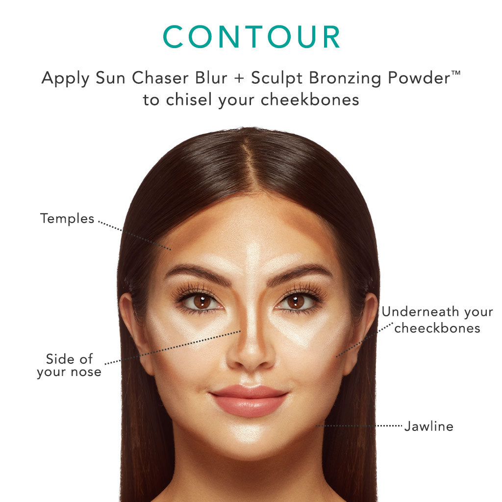 Contouring Duo product image