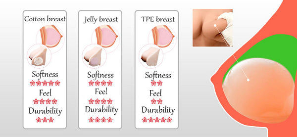 Sex Doll's Breast Type