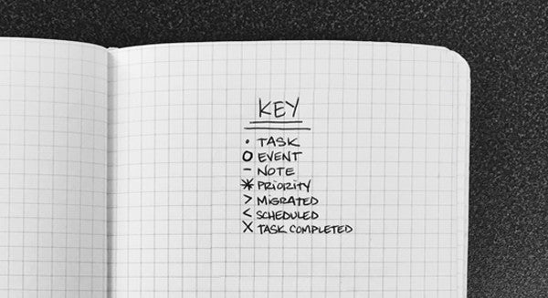 Bullet Journaling: The Key To Organization