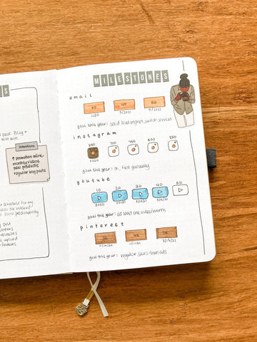 how i plan content in my bullet journal