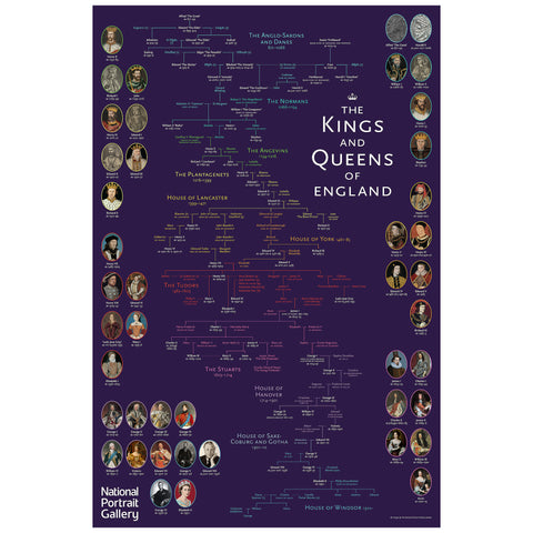 The Kings and Queens of England Poster