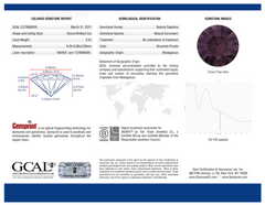 Contemporary Love Note with 0.81ct Madagascar Sapphire