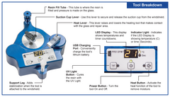 Break Down showing resin application, UV Curing, Timers and more for Windshield Chip Repair Kit