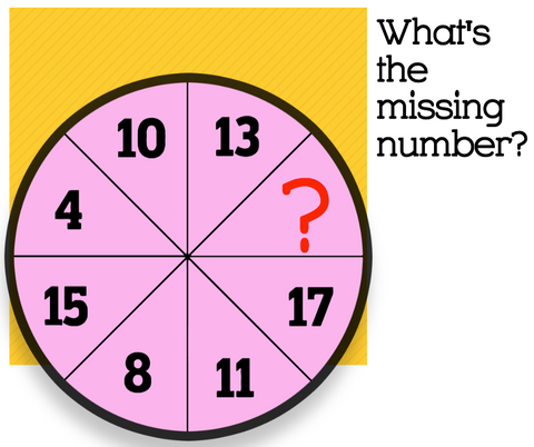Number puzzle template to solve