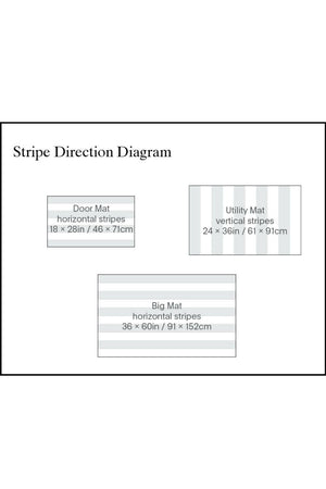 Chilewich Block Stripe Shag Mat Diagram