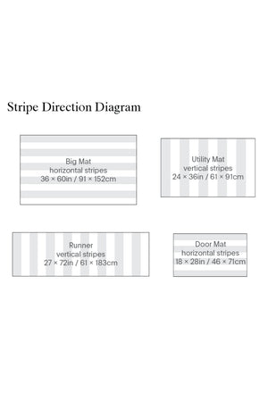 Chilewich Stripe Direction Diagram