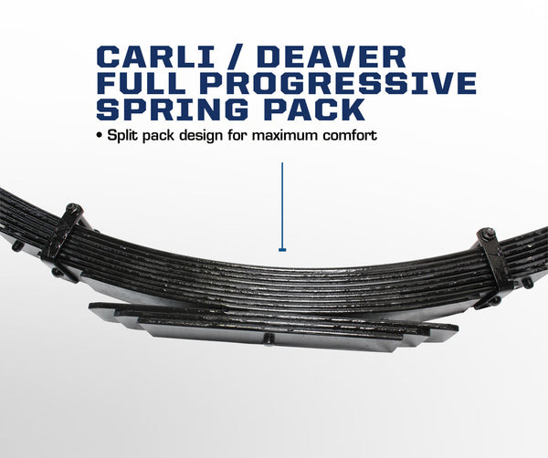 "Carli/Deaver 3"" Dodge Full Leaf Spring Pack"