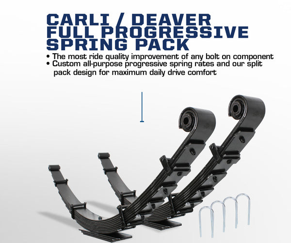 Carli Ford Full Progressive Spring Pack 05-16