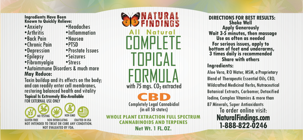 CBD-infused topical lotion 1 oz label