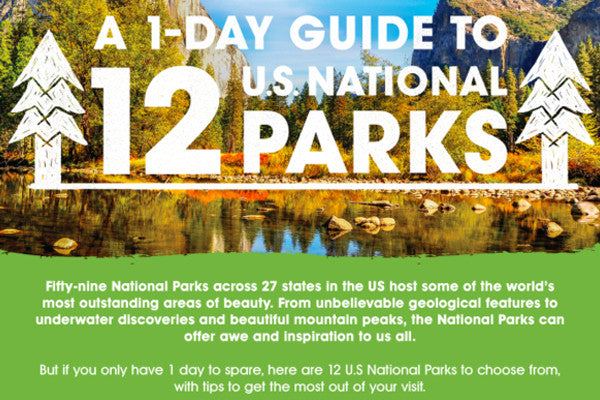 A 1-Day Guide to 12 National Parks