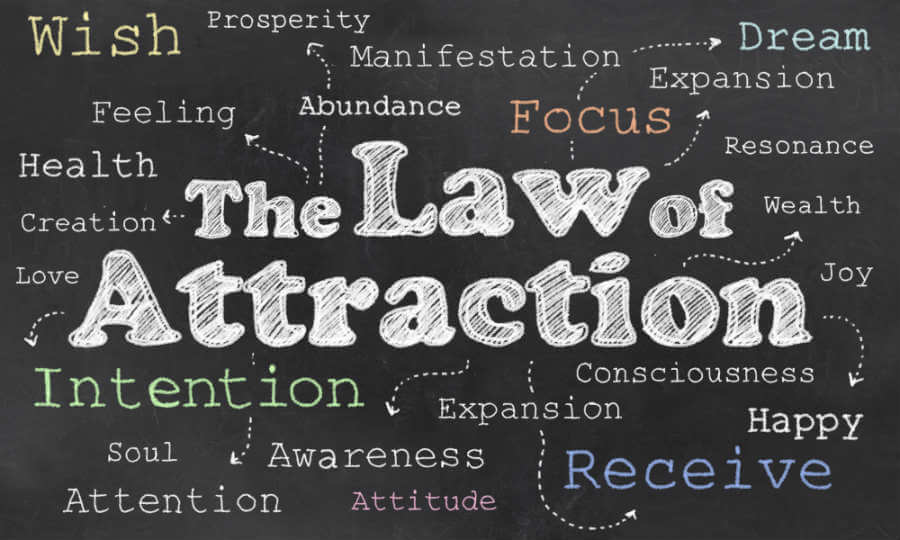 Does The Law Of Attraction Really Work?