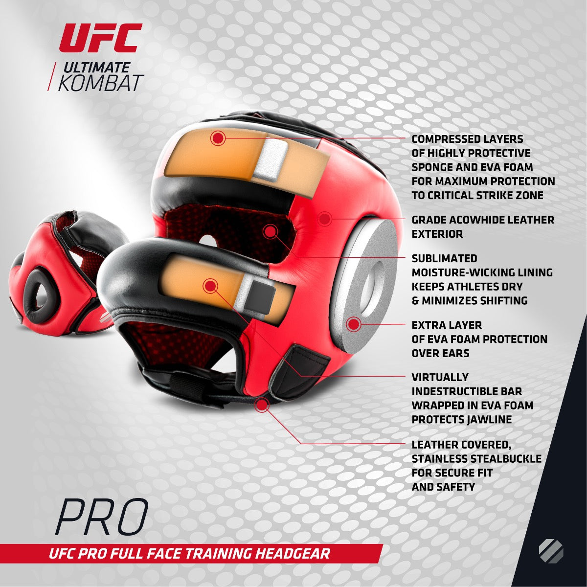 Cross section of UFC Pro Full Face Headgear features