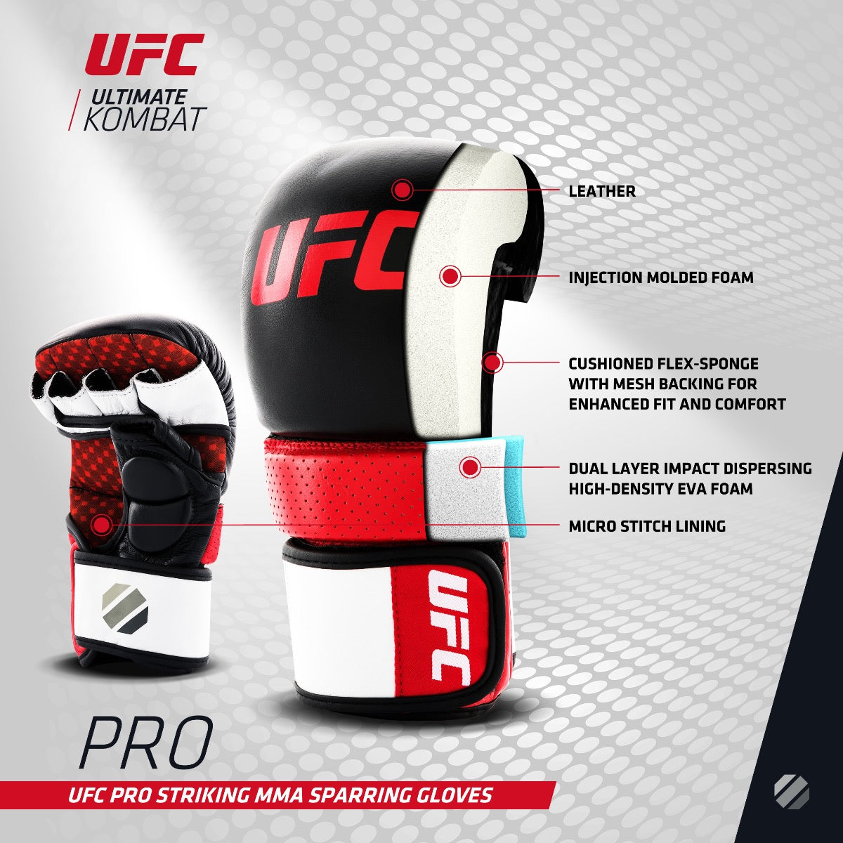 Cross-section diagram of the features of the UFC Pro MMA Sparring Gloves