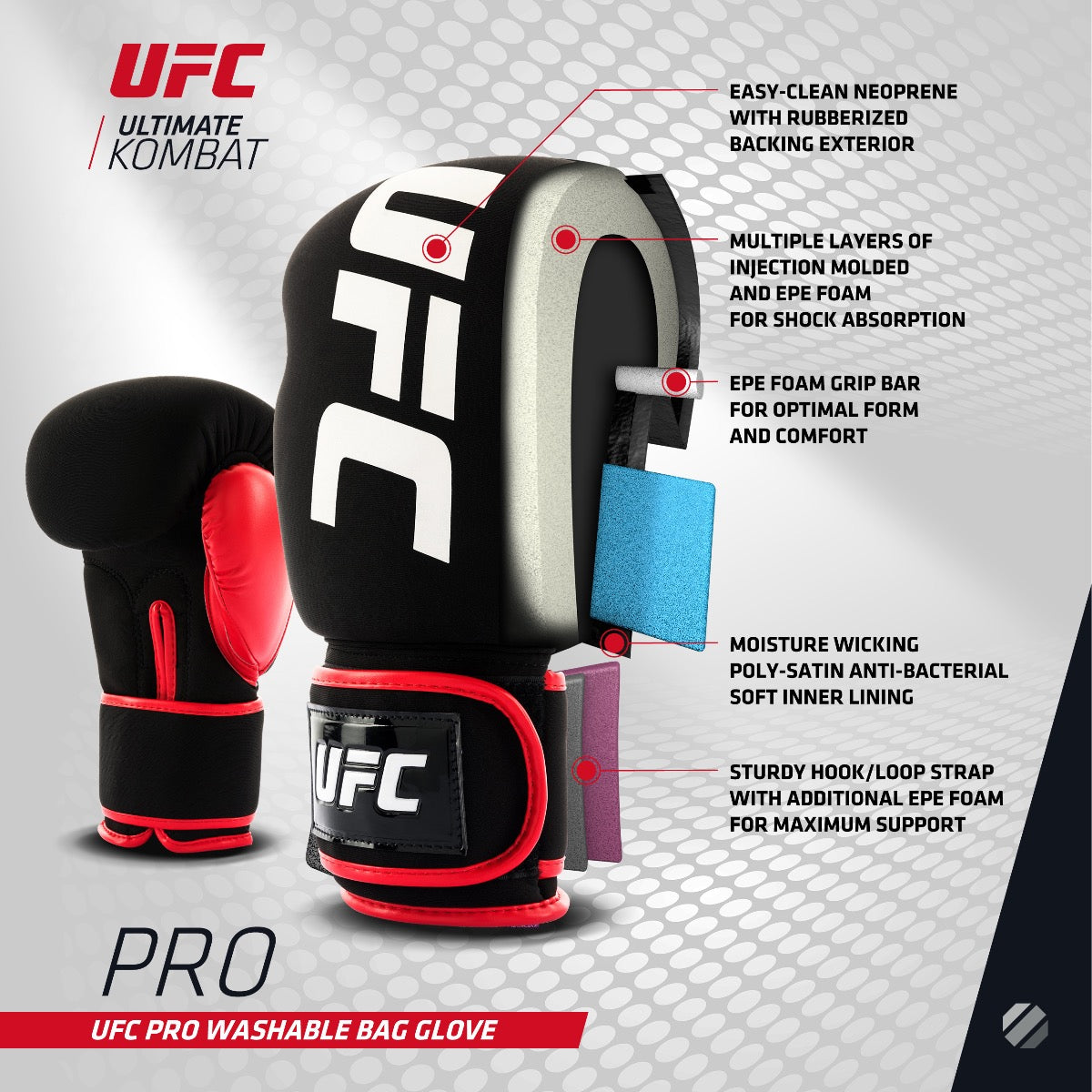 Cross section graphic showing the features of the UFC Pro Washable Bag Glove