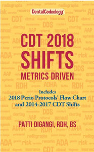 CDT 2018 Shift Metrics Driven Full Size Print Book