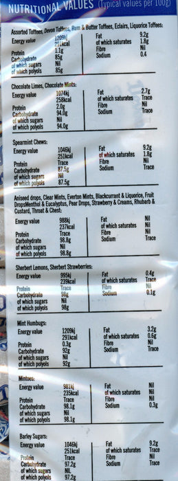 Thornes  Sugar free nutritional info