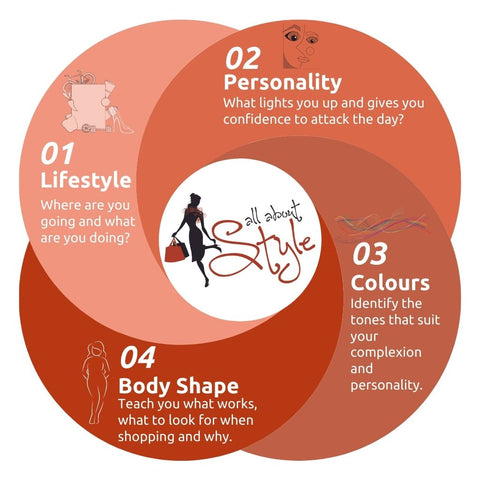 All About Style Personal Stylist Antoinette Stonham Work With Personal Stylist