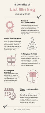 list writing helps you prioritise infographic