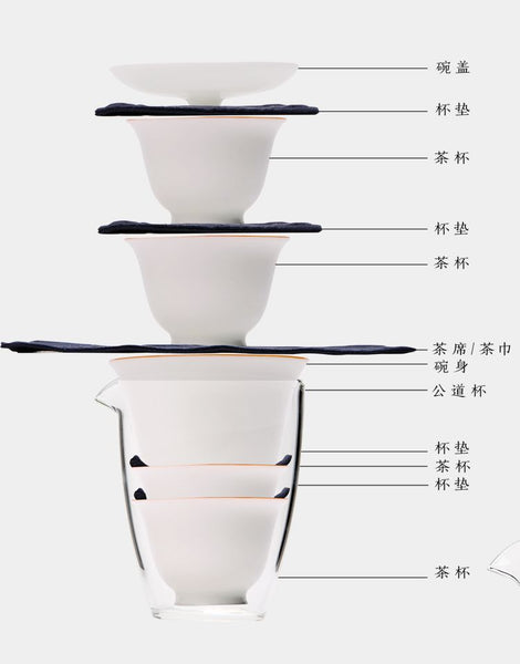 The Perfect Portable Tea Set with Leaf Strainer