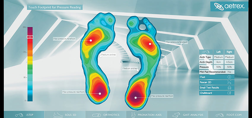 a77b8f4bb8 Not only does your arch type affect the way your feet function, but also  your knees, back and more. If you're not properly supporting your feet, ...