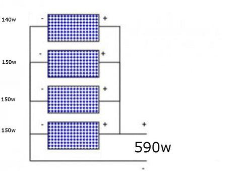 Should I connect my Solar Panels in Series or Parallel