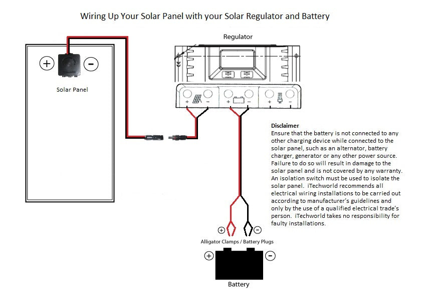 Wiring Diagram For Solar Batteries For Toys Wiring Harness Wiring