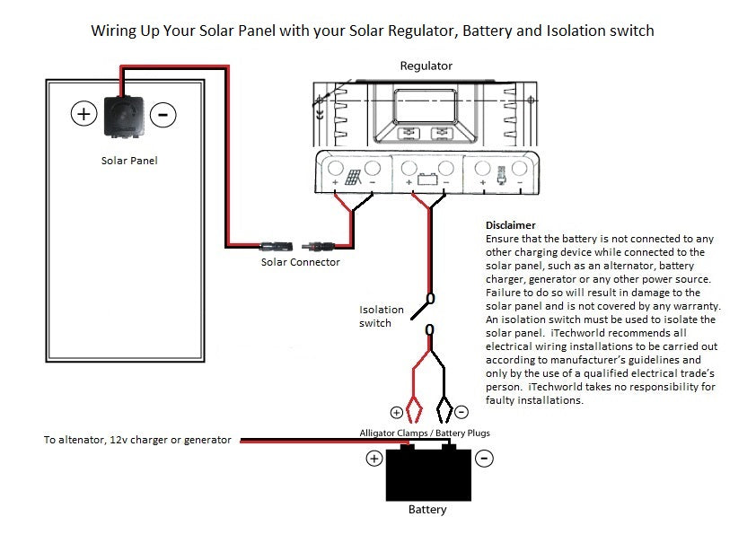 airflex_install_to_regulator_and_battery_plus_isolation_switch?3331 how to wire solar panels itechworld caravan solar panel wiring diagram at gsmportal.co