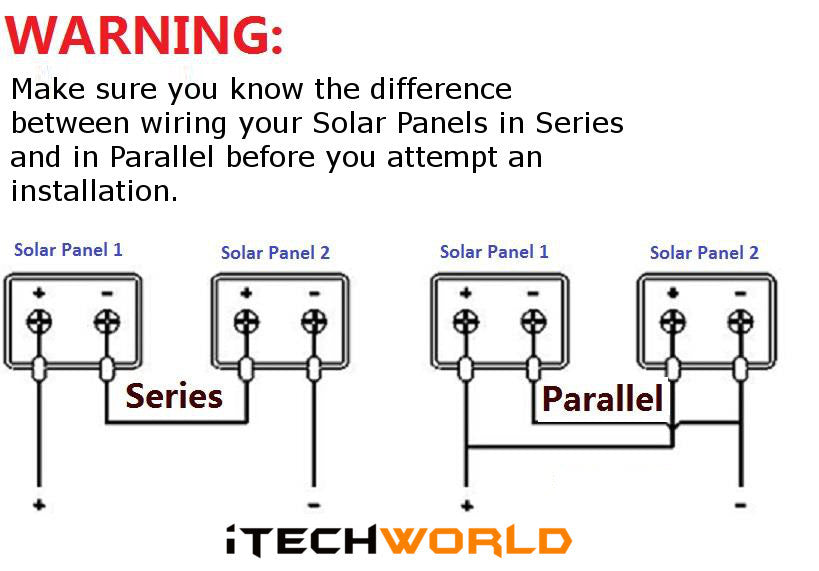 How to Wire Solar Panels  sc 1 st  iTechworld : wiring solar panels in parallel - yogabreezes.com