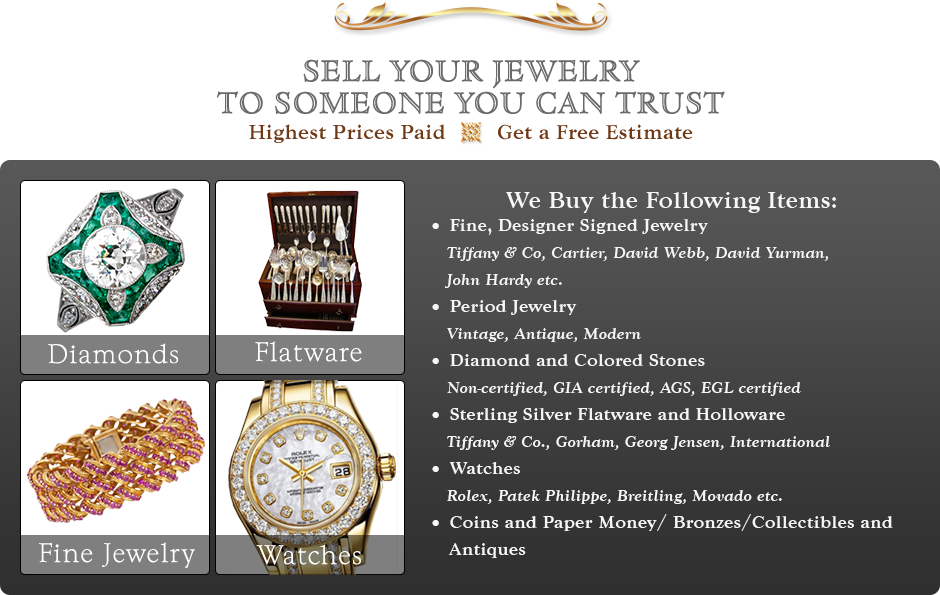 how to sell your items