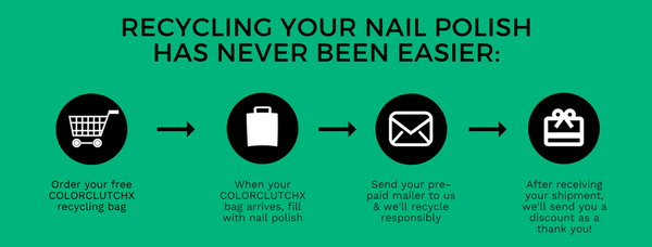 COLORCLUTCHX recycle your nail polish for free