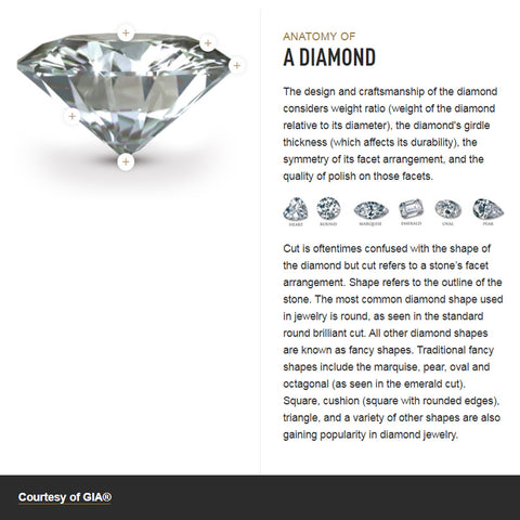 4Cs Diamond Anatomy