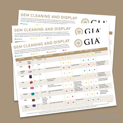 Gem Cleaning and Display Chart