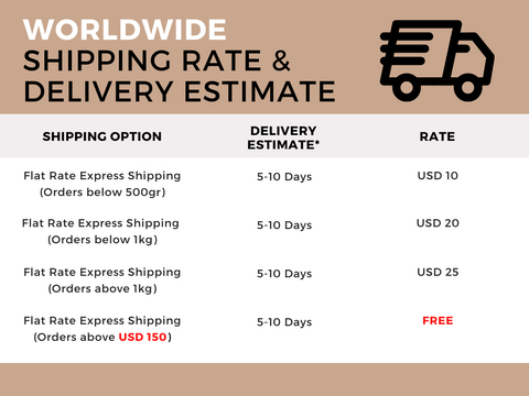 Purnama Shipping Rate & Delivery Estimate