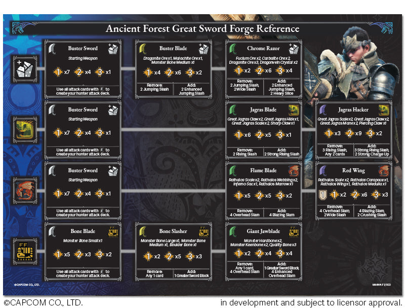 Great-Sword-Forge-Reference-Card