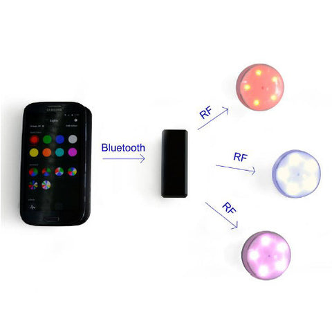 LED BALLS with mobile app.control