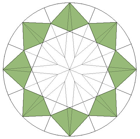 Graph Showing Diamond Star Facets
