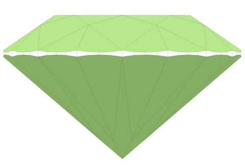 Graph showing facets of a diamond