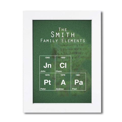 Personalised Family Elements Poster