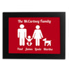 personalised-family-figures-poster