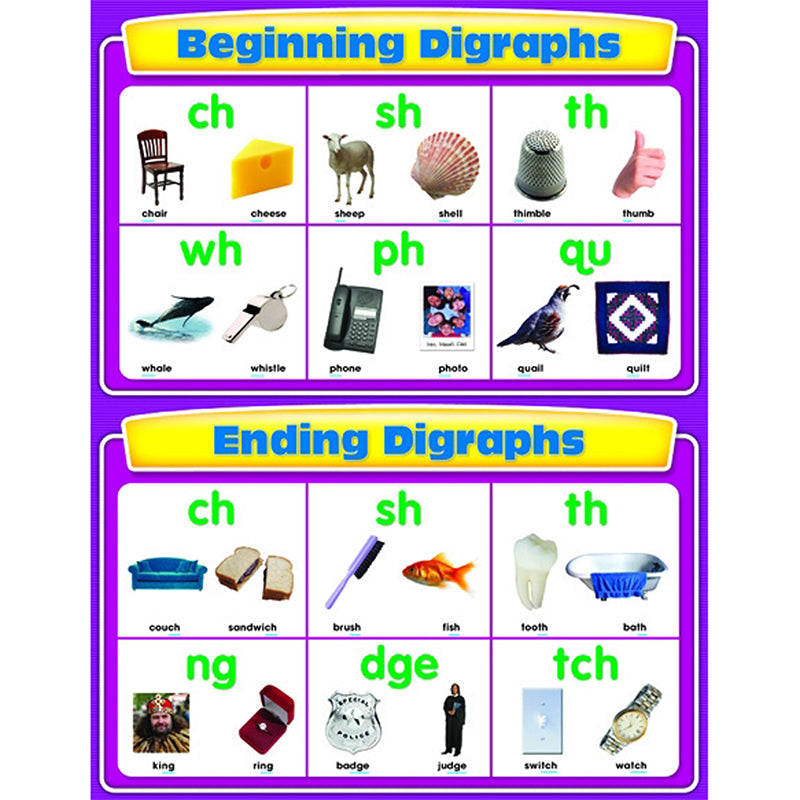 BEGINNING AND ENDING DIGRAPHS