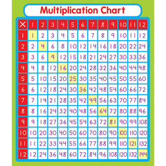 (12 PK) MULTIPLICATION STICKERS