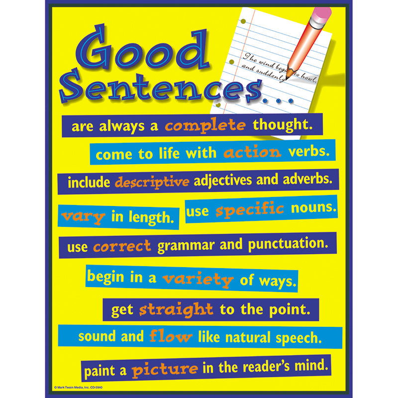 CHARTLET GOOD SENTENCES